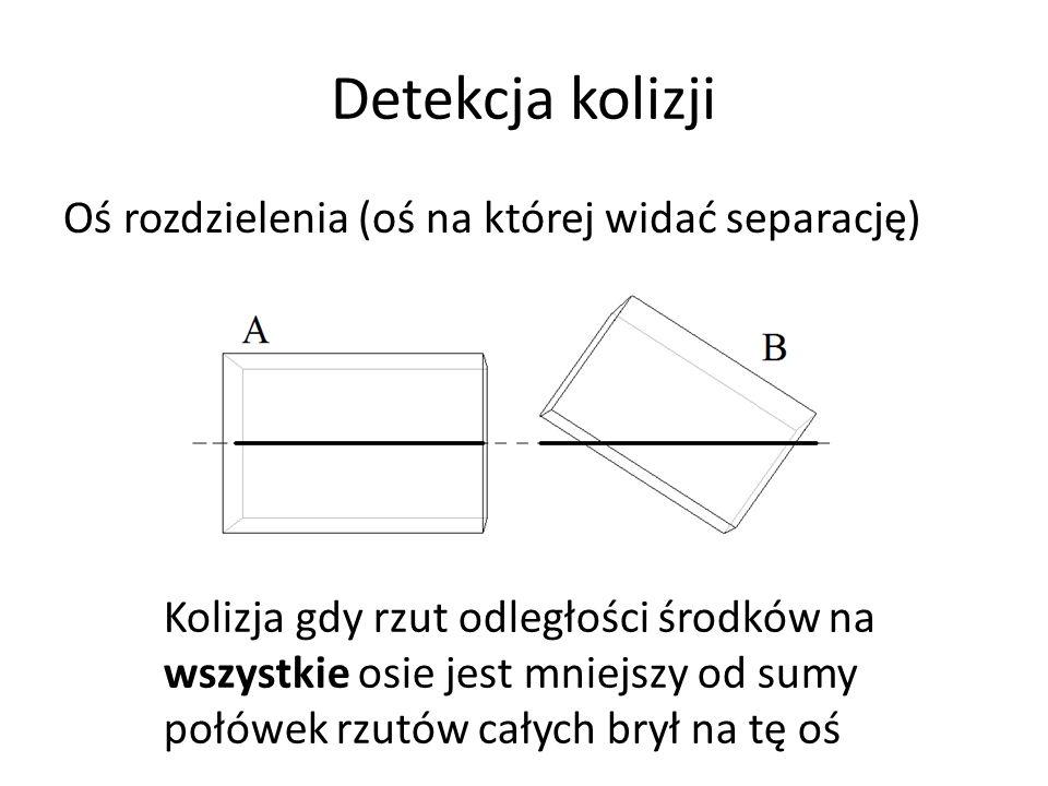 Detekcja kolizji Dwa główne typy kolizji wielościanów (siatki): – wierzchołek-płaszczyzna – krawędź-krawędź