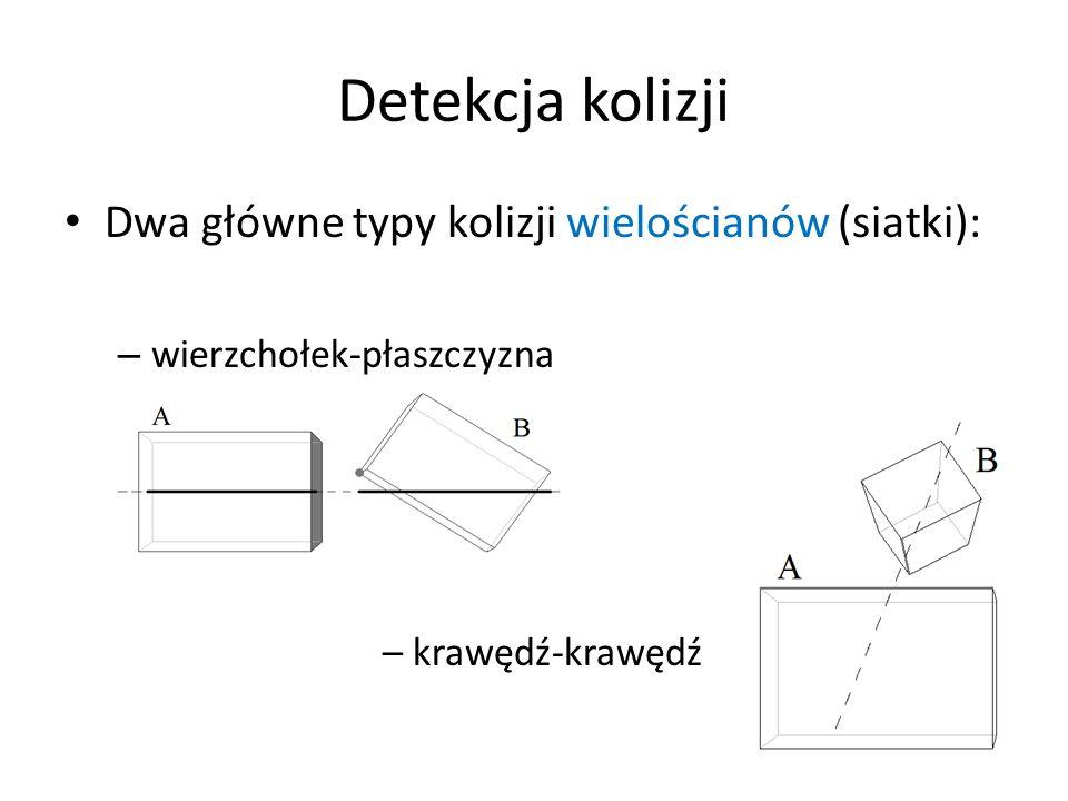 Detekcja kolizji Wzory dla dwóch prostopadłościanów: – rzut środka prostopadłościanu na oś – osiem wierzchołków (w układzie odniesienia modelu): – rzuty wierzchołków na testowaną oś: – wybór maks.