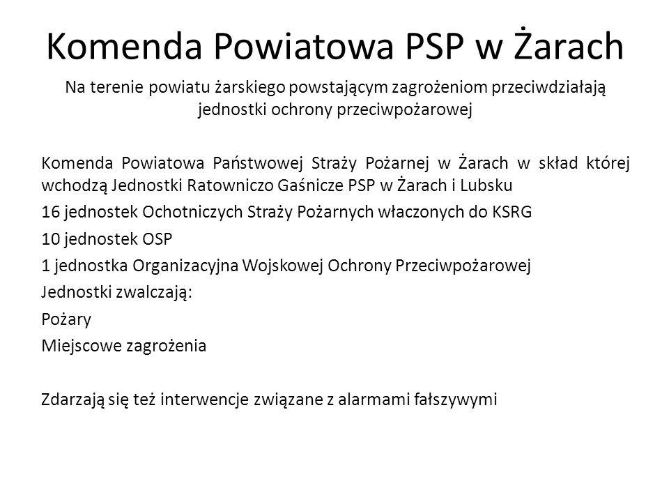 Komenda Powiatowa PSP w Żarach Na terenie powiatu żarskiego powstającym zagrożeniom przeciwdziałają jednostki ochrony przeciwpożarowej Komenda Powiato
