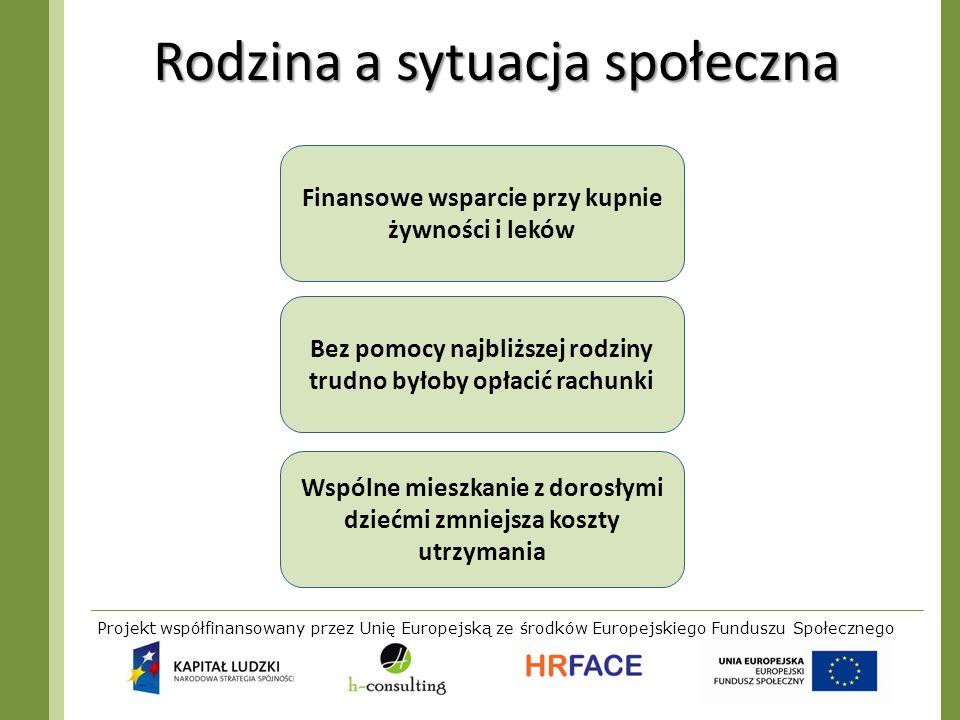Projekt współfinansowany przez Unię Europejską ze środków Europejskiego Funduszu Społecznego Rodzina a sytuacja społeczna Finansowe wsparcie przy kupn