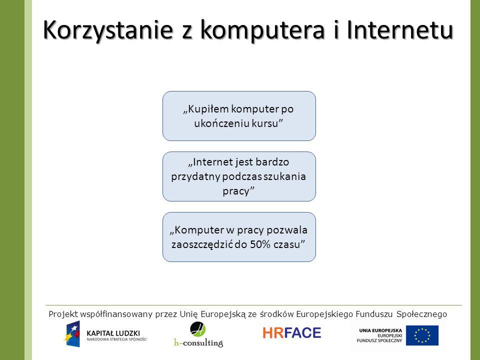 Projekt współfinansowany przez Unię Europejską ze środków Europejskiego Funduszu Społecznego Korzystanie z komputera i Internetu Każda badana osoba mi
