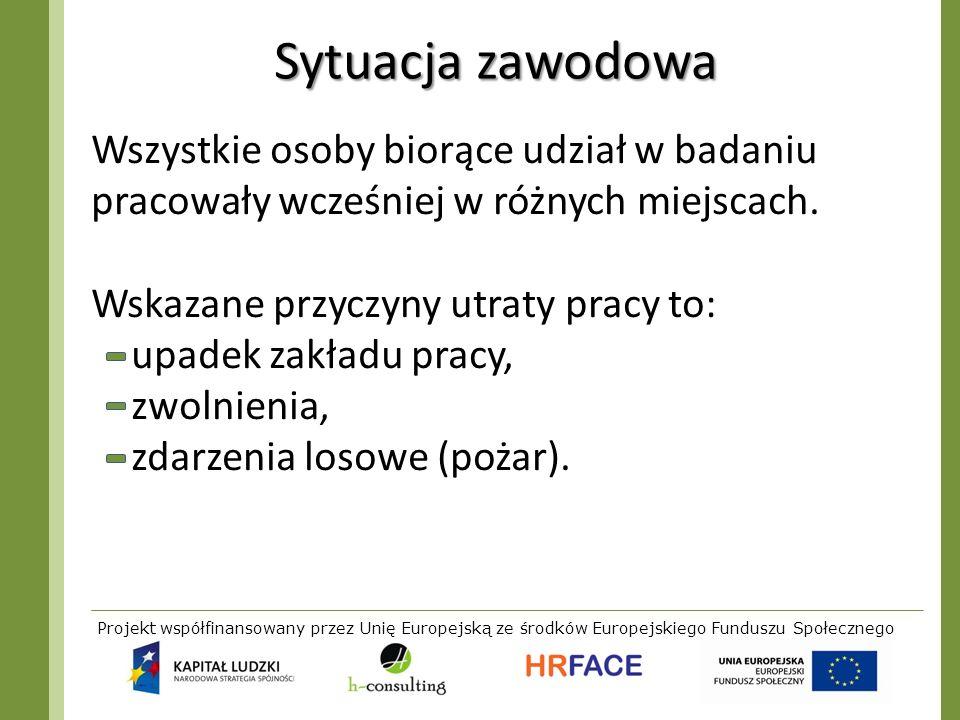 Projekt współfinansowany przez Unię Europejską ze środków Europejskiego Funduszu Społecznego Sytuacja zawodowa Wszystkie osoby biorące udział w badani