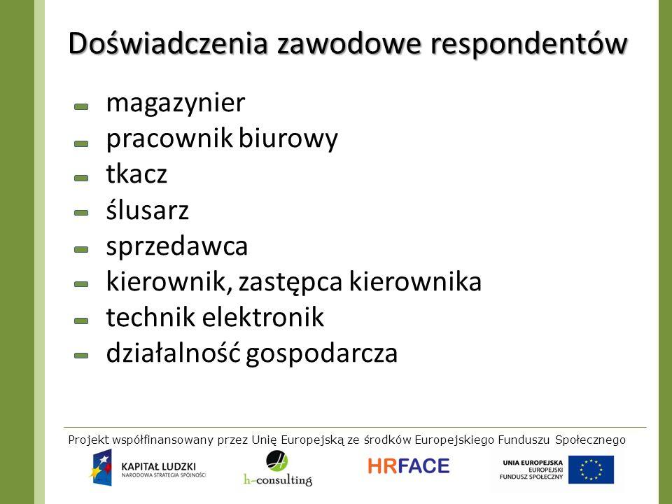 Projekt współfinansowany przez Unię Europejską ze środków Europejskiego Funduszu Społecznego Doświadczenia zawodowe respondentów magazynier pracownik