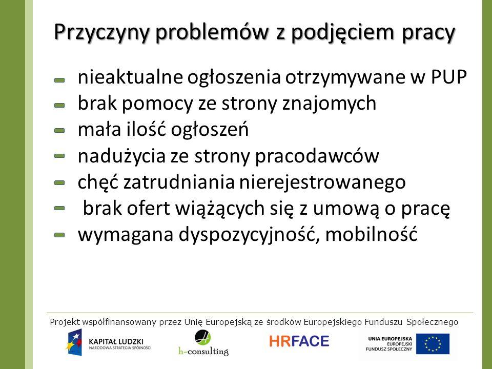 Projekt współfinansowany przez Unię Europejską ze środków Europejskiego Funduszu Społecznego Przyczyny problemów z podjęciem pracy nieaktualne ogłosze