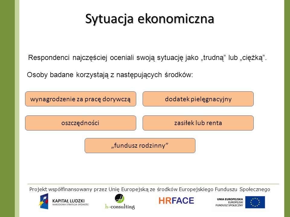 Projekt współfinansowany przez Unię Europejską ze środków Europejskiego Funduszu Społecznego Sytuacja ekonomiczna Respondenci najczęściej oceniali swo