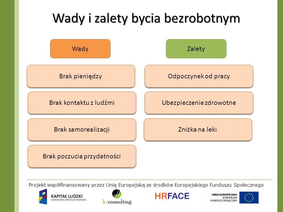 Projekt współfinansowany przez Unię Europejską ze środków Europejskiego Funduszu Społecznego Wady i zalety bycia bezrobotnym Brak kontaktu z ludźmi Br