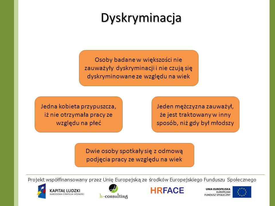 Projekt współfinansowany przez Unię Europejską ze środków Europejskiego Funduszu SpołecznegoDyskryminacja Osoby badane w większości nie zauważyły dysk