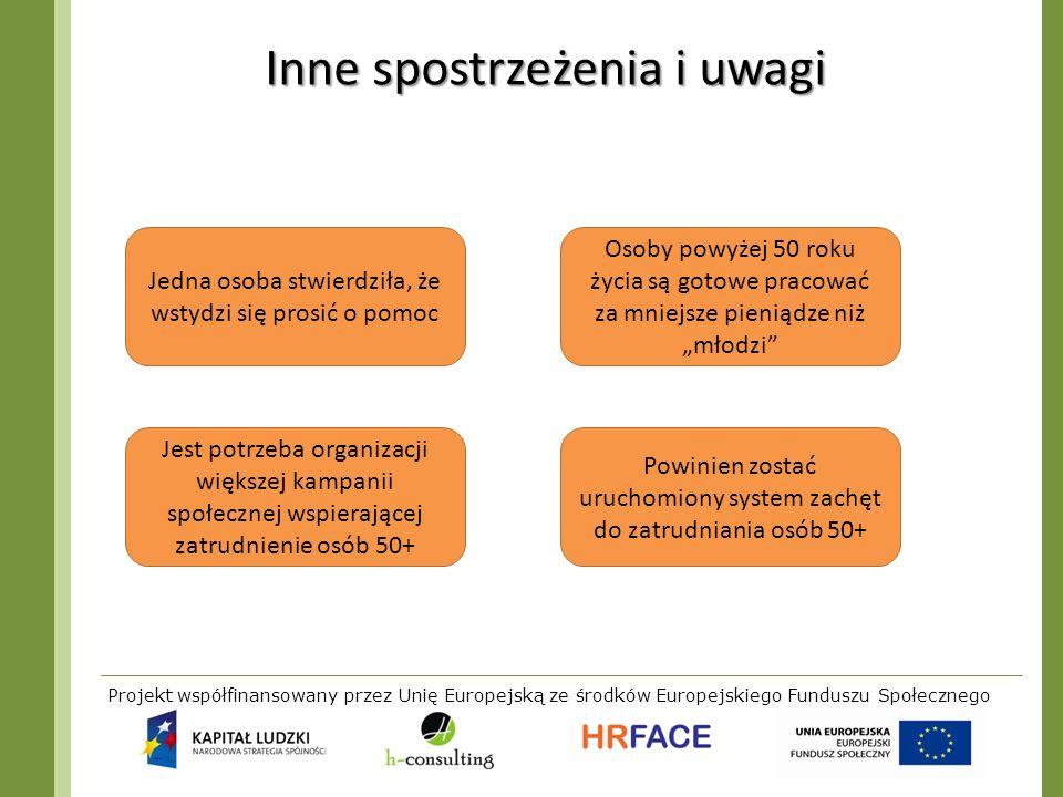 Projekt współfinansowany przez Unię Europejską ze środków Europejskiego Funduszu Społecznego Inne spostrzeżenia i uwagi Jedna osoba stwierdziła, że ws