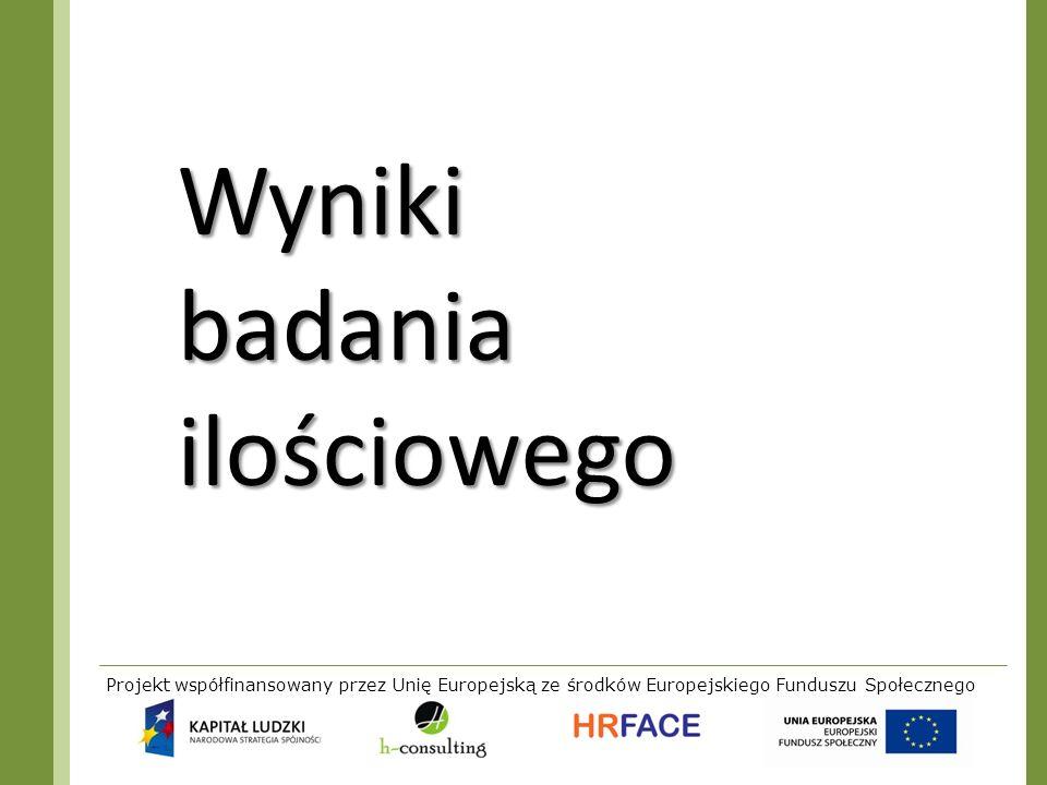 Projekt współfinansowany przez Unię Europejską ze środków Europejskiego Funduszu Społecznego Wyniki badania ilościowego