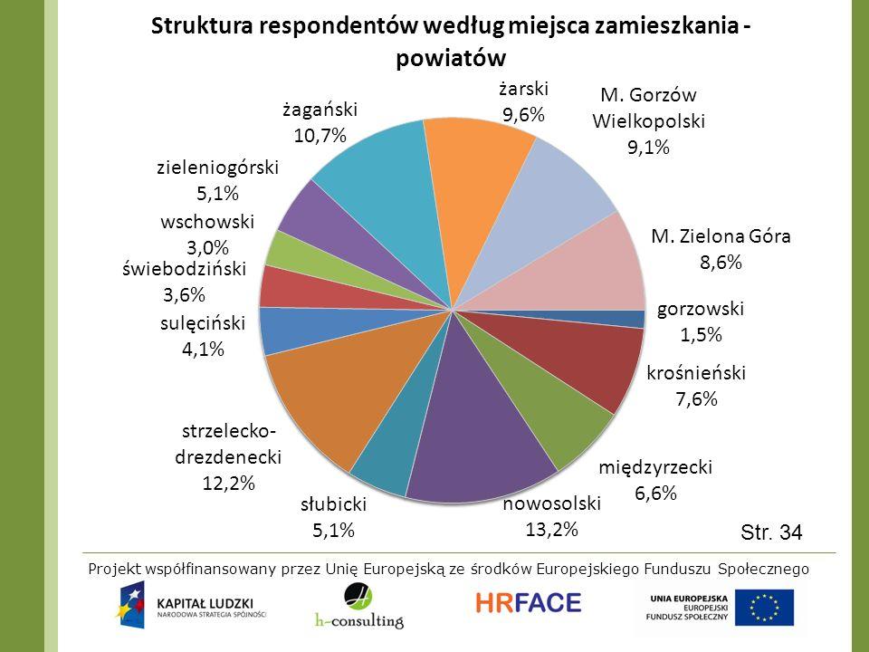 Projekt współfinansowany przez Unię Europejską ze środków Europejskiego Funduszu Społecznego Str. 34
