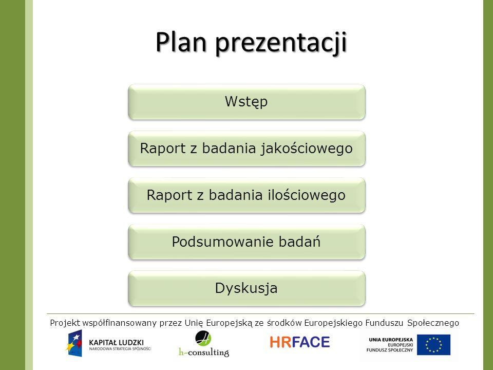 Projekt współfinansowany przez Unię Europejską ze środków Europejskiego Funduszu Społecznego Plan prezentacji Wstęp Raport z badania jakościowego Rapo