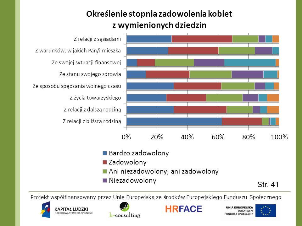 Projekt współfinansowany przez Unię Europejską ze środków Europejskiego Funduszu Społecznego Str. 41