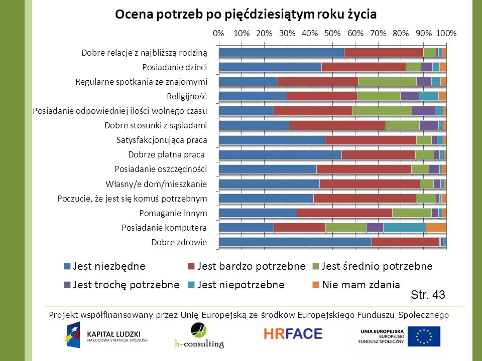 Projekt współfinansowany przez Unię Europejską ze środków Europejskiego Funduszu Społecznego Str. 43
