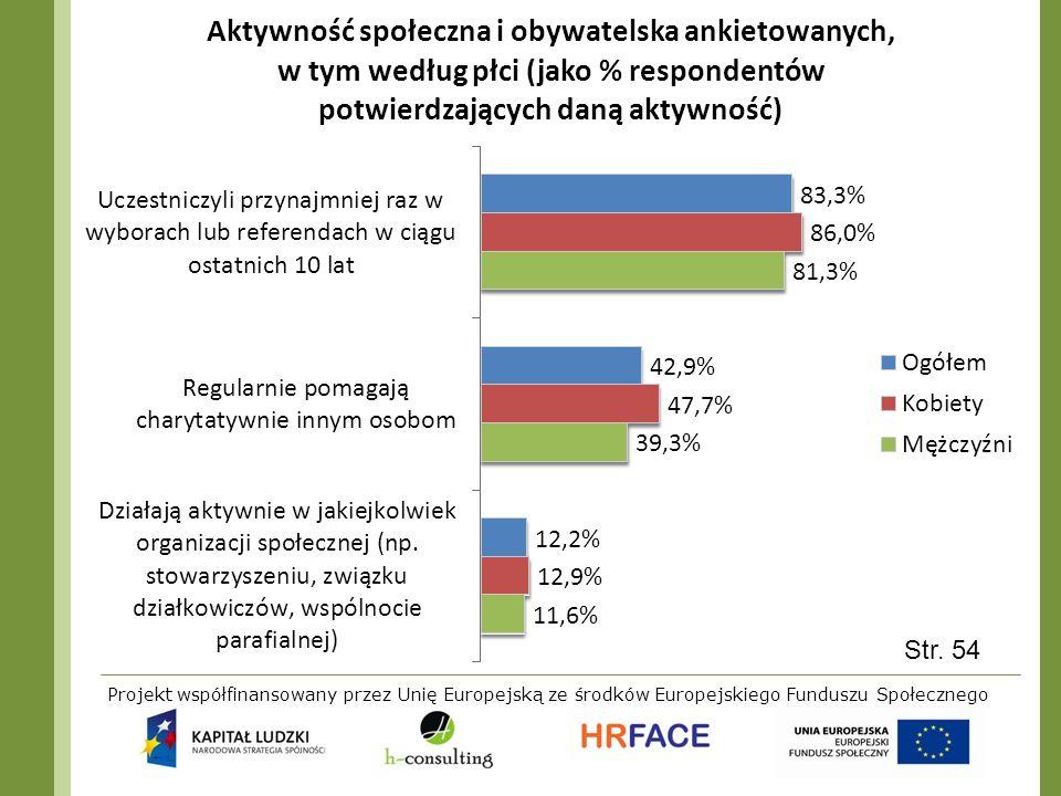 Projekt współfinansowany przez Unię Europejską ze środków Europejskiego Funduszu Społecznego Str. 54