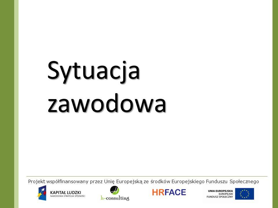 Projekt współfinansowany przez Unię Europejską ze środków Europejskiego Funduszu Społecznego Sytuacja zawodowa