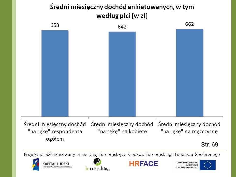 Projekt współfinansowany przez Unię Europejską ze środków Europejskiego Funduszu Społecznego Str. 69