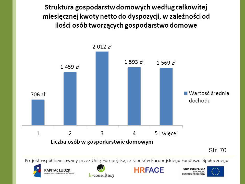 Projekt współfinansowany przez Unię Europejską ze środków Europejskiego Funduszu Społecznego Str. 70