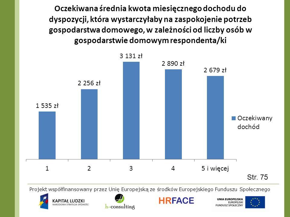 Projekt współfinansowany przez Unię Europejską ze środków Europejskiego Funduszu Społecznego Str. 75