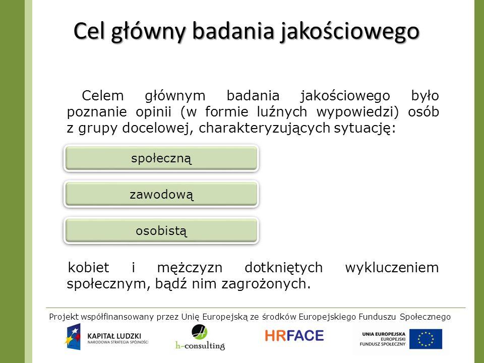 Projekt współfinansowany przez Unię Europejską ze środków Europejskiego Funduszu Społecznego Cel główny badania jakościowego Celem głównym badania jak