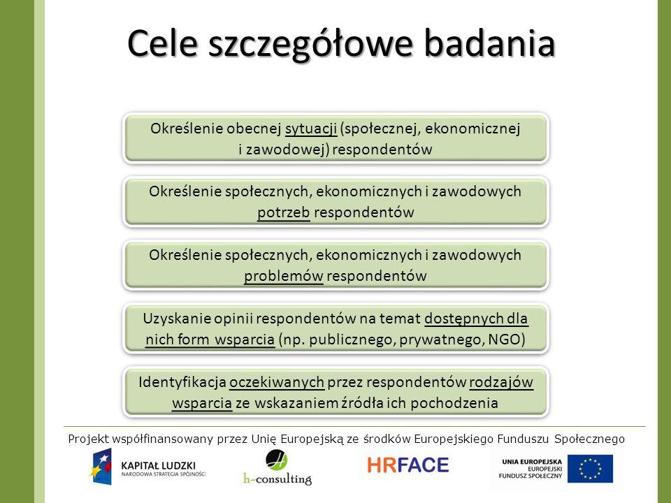 Projekt współfinansowany przez Unię Europejską ze środków Europejskiego Funduszu Społecznego Cele szczegółowe badania Określenie obecnej sytuacji (spo