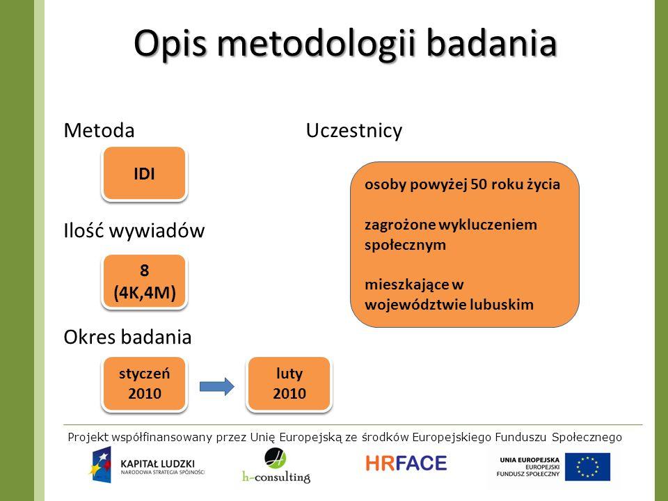 Projekt współfinansowany przez Unię Europejską ze środków Europejskiego Funduszu Społecznego Opis metodologii badania Metoda Uczestnicy Ilość wywiadów
