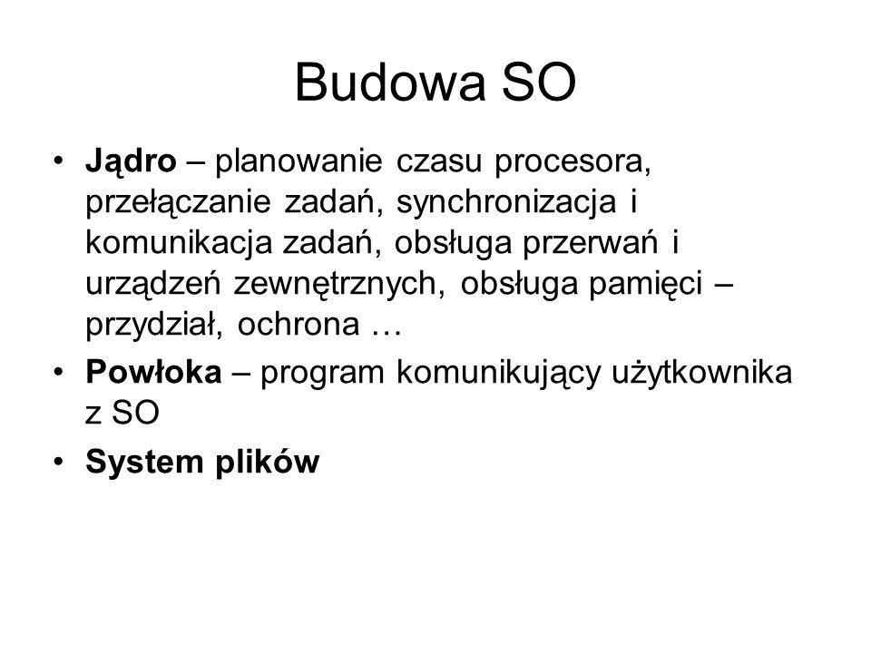Charakterystyka zbioru/pliku Nazwa [.rozszerzenie ].