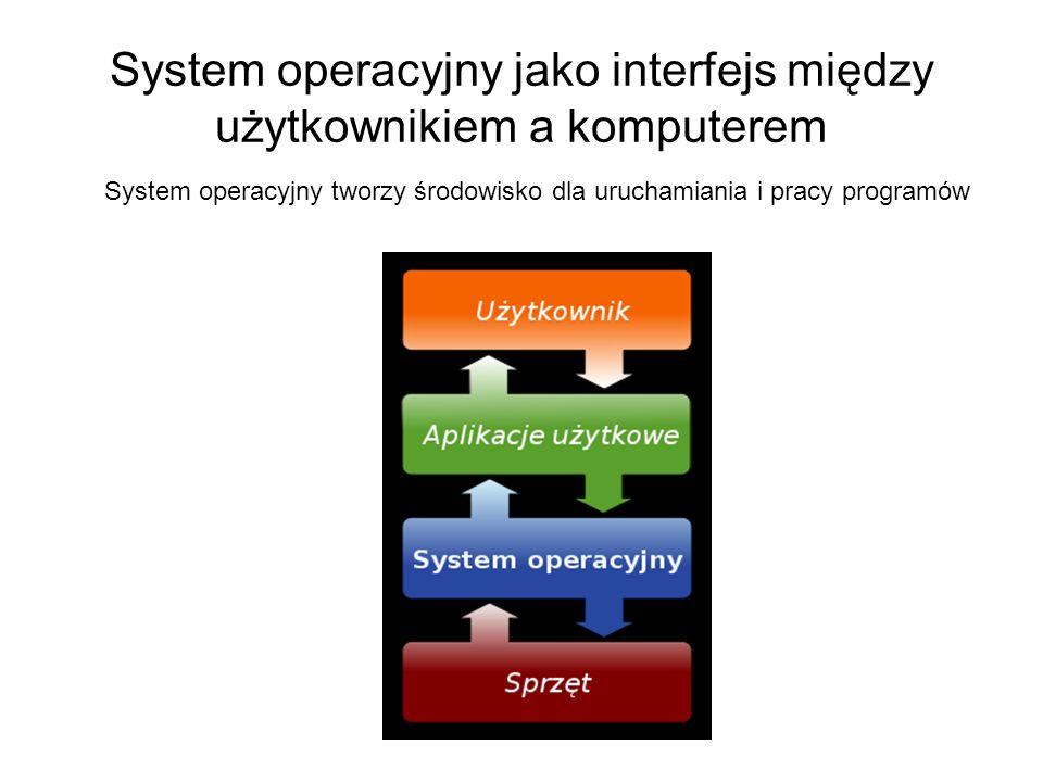 System operacyjny jako interfejs między użytkownikiem a komputerem System operacyjny tworzy środowisko dla uruchamiania i pracy programów