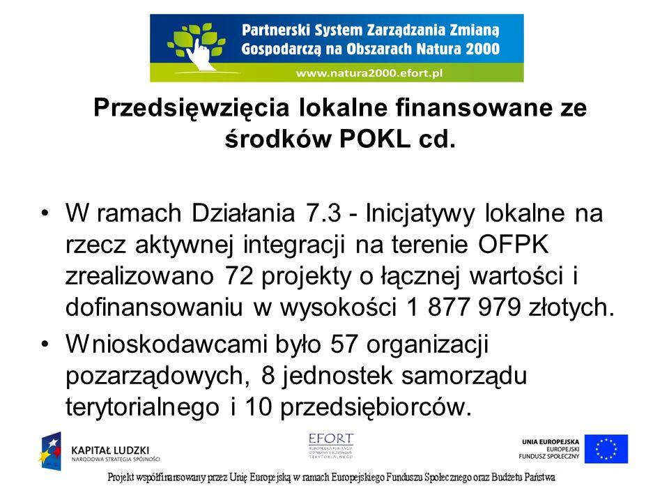 Przedsięwzięcia lokalne finansowane ze środków POKL cd. W ramach Działania 7.3 - Inicjatywy lokalne na rzecz aktywnej integracji na terenie OFPK zreal