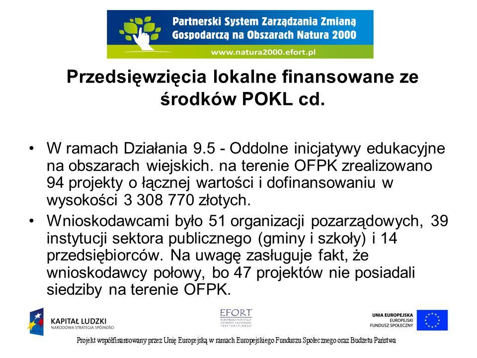 Przedsięwzięcia lokalne finansowane ze środków POKL cd. W ramach Działania 9.5 - Oddolne inicjatywy edukacyjne na obszarach wiejskich. na terenie OFPK