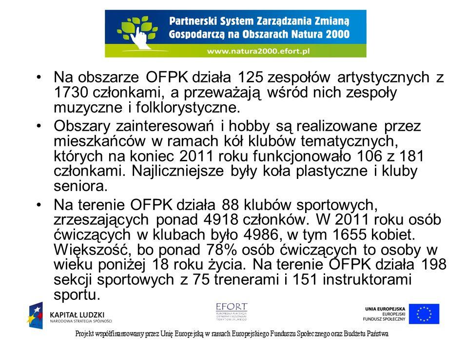Na obszarze OFPK działa 125 zespołów artystycznych z 1730 członkami, a przeważają wśród nich zespoły muzyczne i folklorystyczne. Obszary zainteresowań