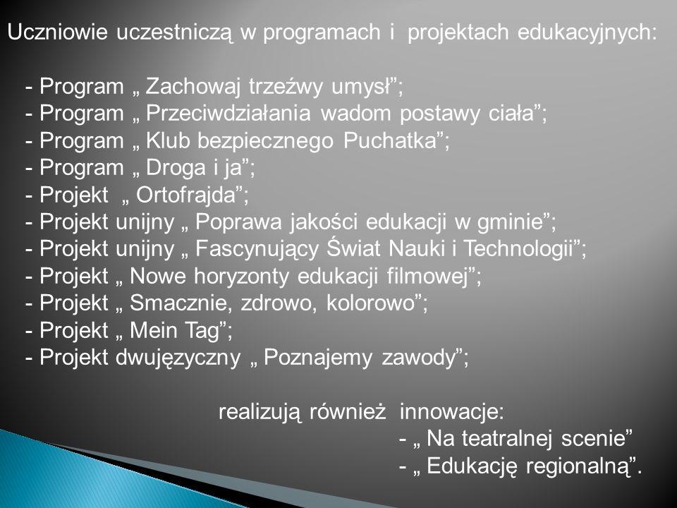 Uczniowie uczestniczą w programach i projektach edukacyjnych: - Program Zachowaj trzeźwy umysł; - Program Przeciwdziałania wadom postawy ciała; - Program Klub bezpiecznego Puchatka; - Program Droga i ja; - Projekt Ortofrajda; - Projekt unijny Poprawa jakości edukacji w gminie; - Projekt unijny Fascynujący Świat Nauki i Technologii; - Projekt Nowe horyzonty edukacji filmowej; - Projekt Smacznie, zdrowo, kolorowo; - Projekt Mein Tag; - Projekt dwujęzyczny Poznajemy zawody; realizują również innowacje: - Na teatralnej scenie - Edukację regionalną.