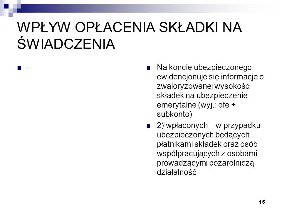 WPŁYW OPŁACENIA SKŁADKI NA ŚWIADCZENIA - Na koncie ubezpieczonego ewidencjonuje się informacje o zwaloryzowanej wysokości składek na ubezpieczenie eme