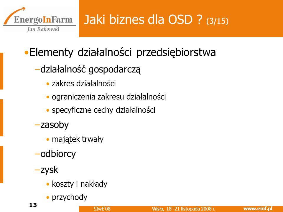 www.einf.pl Wisła, 18 -21 listopada 2008 r. SIwE08 13 Jaki biznes dla OSD ? (3/15) Elementy działalności przedsiębiorstwa –działalność gospodarczą zak