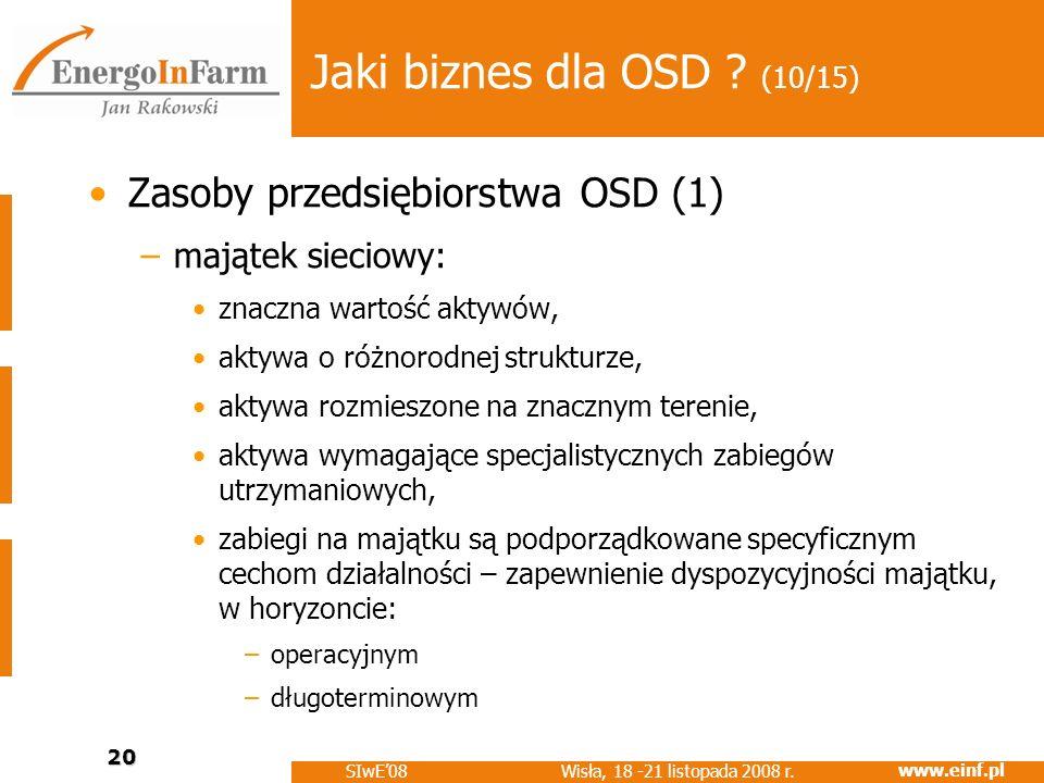www.einf.pl Wisła, 18 -21 listopada 2008 r. SIwE08 20 Jaki biznes dla OSD ? (10/15) Zasoby przedsiębiorstwa OSD (1) –majątek sieciowy: znaczna wartość