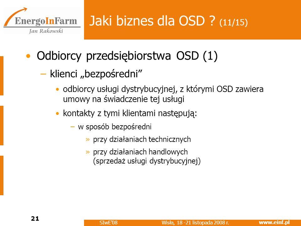 www.einf.pl Wisła, 18 -21 listopada 2008 r. SIwE08 21 Jaki biznes dla OSD ? (11/15) Odbiorcy przedsiębiorstwa OSD (1) –klienci bezpośredni odbiorcy us