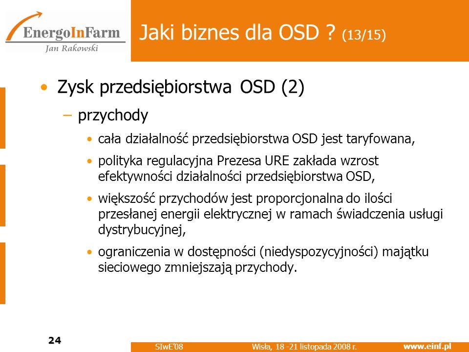 www.einf.pl Wisła, 18 -21 listopada 2008 r. SIwE08 24 Jaki biznes dla OSD ? (13/15) Zysk przedsiębiorstwa OSD (2) –przychody cała działalność przedsię