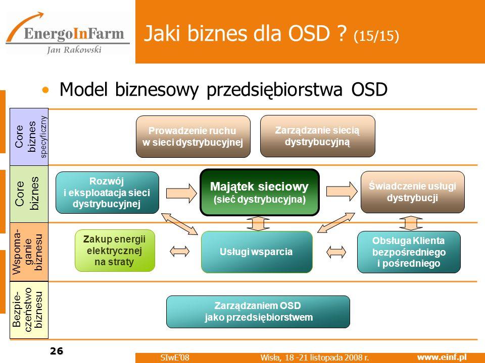 www.einf.pl Wisła, 18 -21 listopada 2008 r. SIwE08 26 Jaki biznes dla OSD ? (15/15) Model biznesowy przedsiębiorstwa OSD Świadczenie usługi dystrybucj