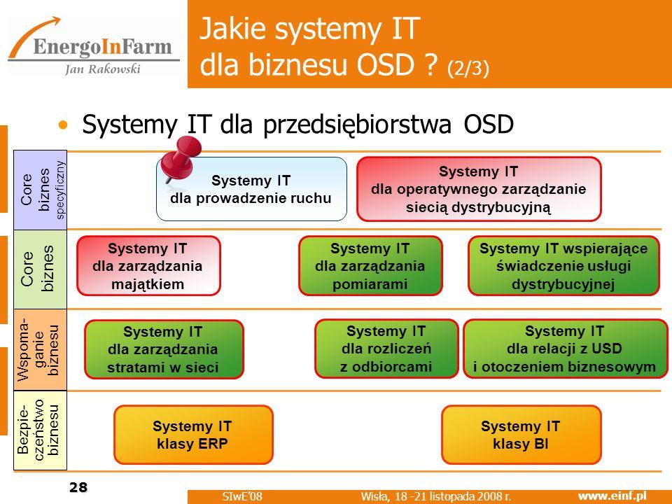 www.einf.pl Wisła, 18 -21 listopada 2008 r. SIwE08 28 Systemy IT dla relacji z USD i otoczeniem biznesowym Systemy IT dla zarządzania stratami w sieci
