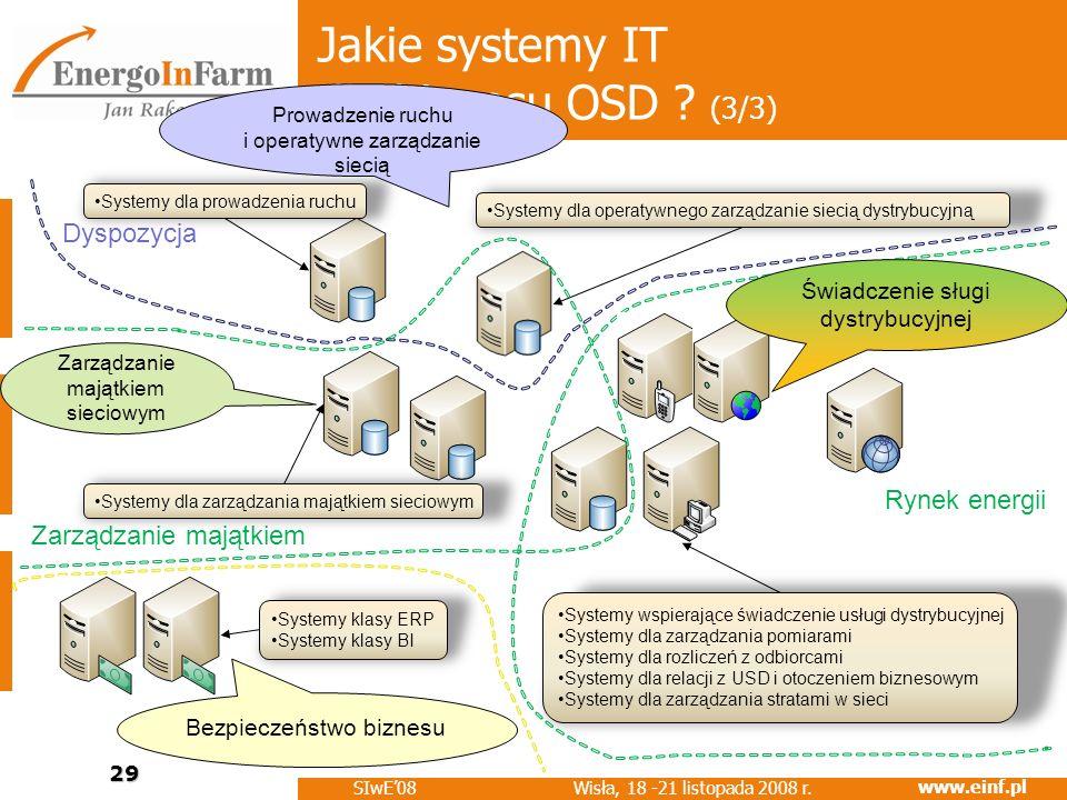 www.einf.pl Dyspozycja Rynek energii Wisła, 18 -21 listopada 2008 r. SIwE08 29 Jakie systemy IT dla biznesu OSD ? (3/3) Systemy wspierające świadczeni