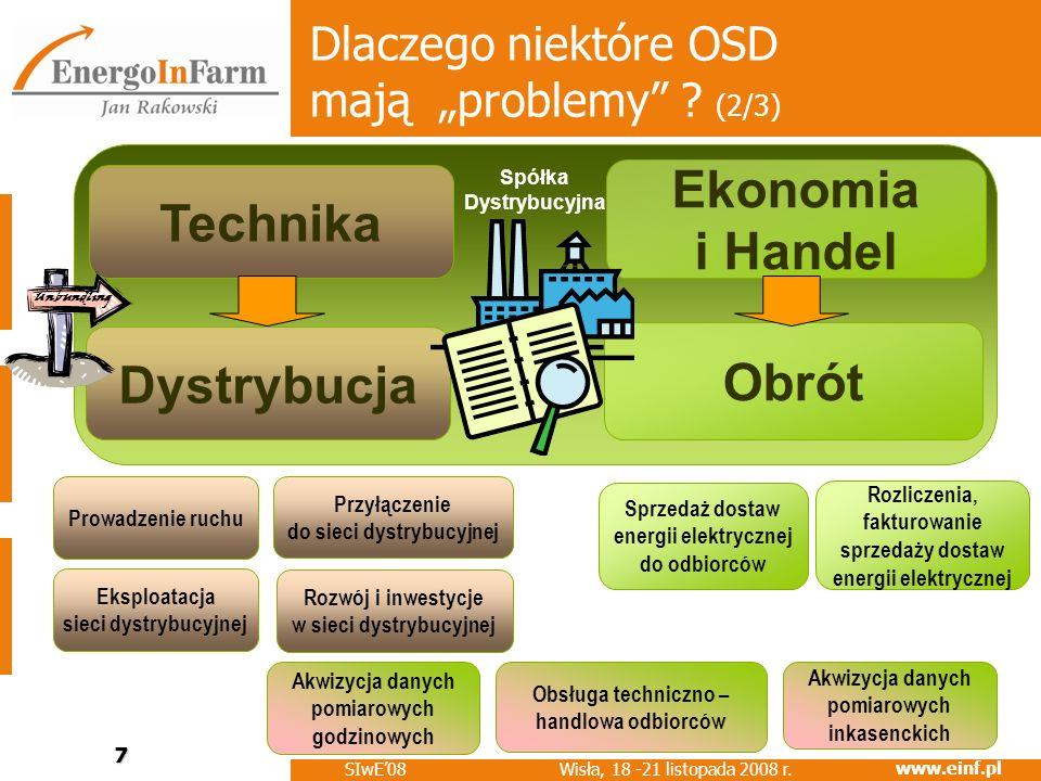 www.einf.pl Wisła, 18 -21 listopada 2008 r. SIwE08 7 Dlaczego niektóre OSD mają problemy ? (2/3) Spółka Dystrybucyjna Ekonomia i Handel Technika Obrót