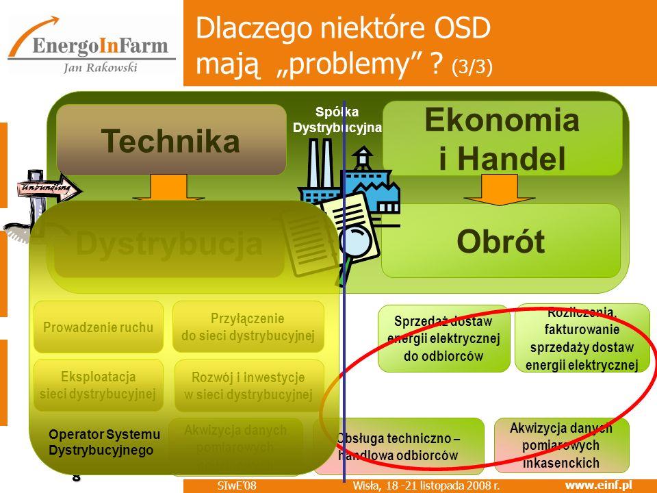 www.einf.pl Wisła, 18 -21 listopada 2008 r. SIwE08 8 Dlaczego niektóre OSD mają problemy ? (3/3) Spółka Dystrybucyjna Ekonomia i Handel Technika Obrót