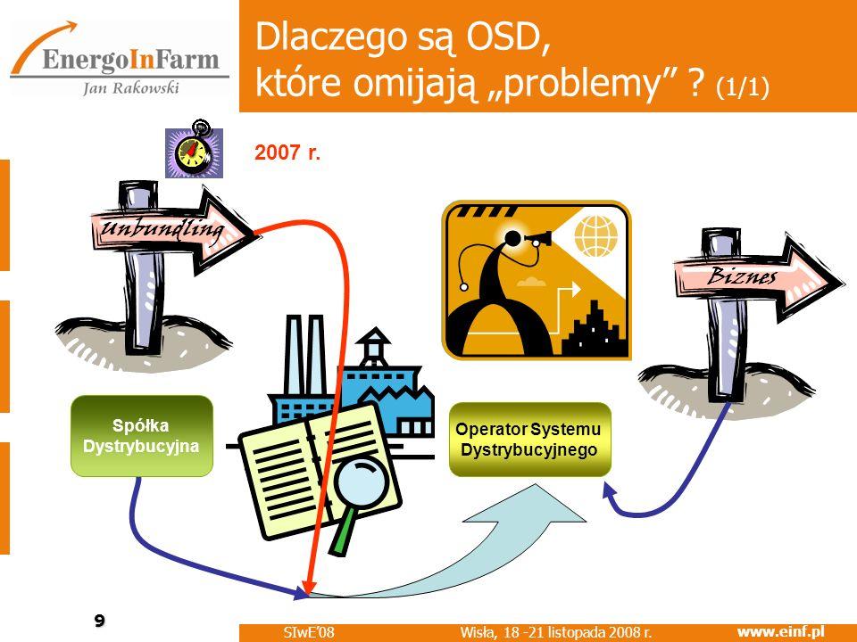 www.einf.pl Wisła, 18 -21 listopada 2008 r. SIwE08 9 Dlaczego są OSD, które omijają problemy ? (1/1) Operator Systemu Dystrybucyjnego Spółka Dystrybuc