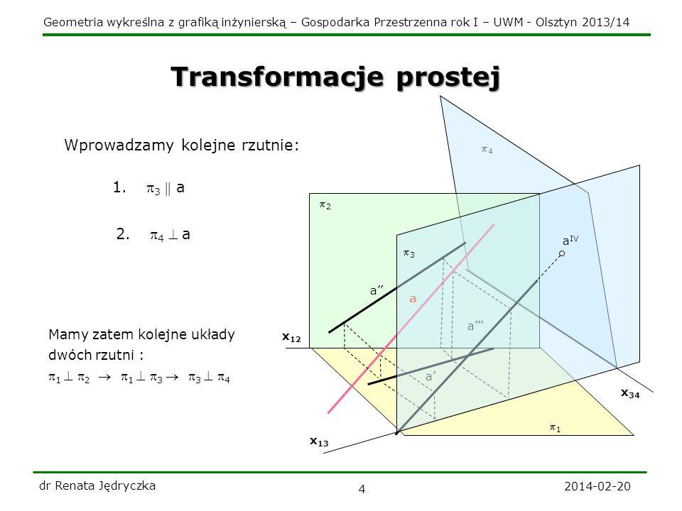 Geometria wykreślna z grafiką inżynierską – Gospodarka Przestrzenna rok I – UWM - Olsztyn 2013/14 4 x 13 2014-02-20 dr Renata Jędryczka 4 Transformacje prostej Wprowadzamy kolejne rzutnie: 1.