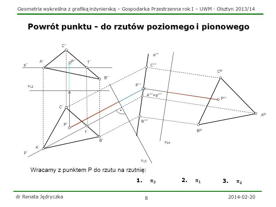 Geometria wykreślna z grafiką inżynierską – Gospodarka Przestrzenna rok I – UWM - Olsztyn 2013/14 2014-02-20 dr Renata Jędryczka 8 p p 1 1 Powrót punk