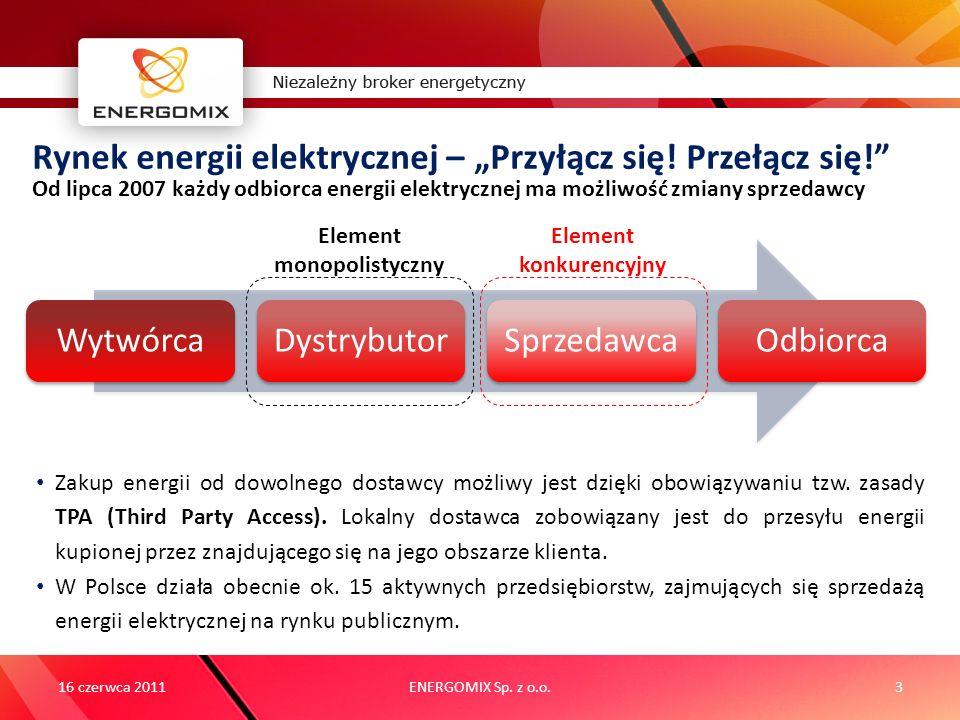 ENERGOMIX Sp. z o.o.3 Rynek energii elektrycznej – Przyłącz się! Przełącz się! Od lipca 2007 każdy odbiorca energii elektrycznej ma możliwość zmiany s