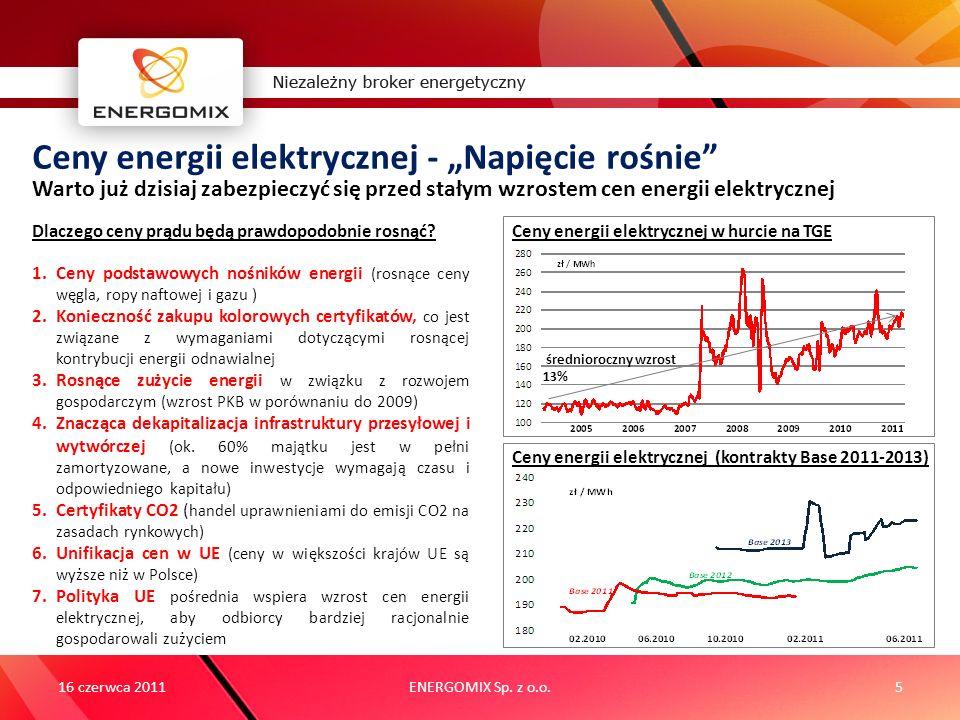 ENERGOMIX Sp. z o.o.5 Ceny energii elektrycznej - Napięcie rośnie Ceny energii elektrycznej w hurcie na TGE Warto już dzisiaj zabezpieczyć się przed s