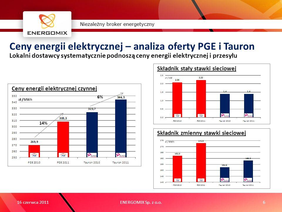 ENERGOMIX Sp. z o.o.6 Ceny energii elektrycznej – analiza oferty PGE i Tauron Lokalni dostawcy systematycznie podnoszą ceny energii elektrycznej i prz