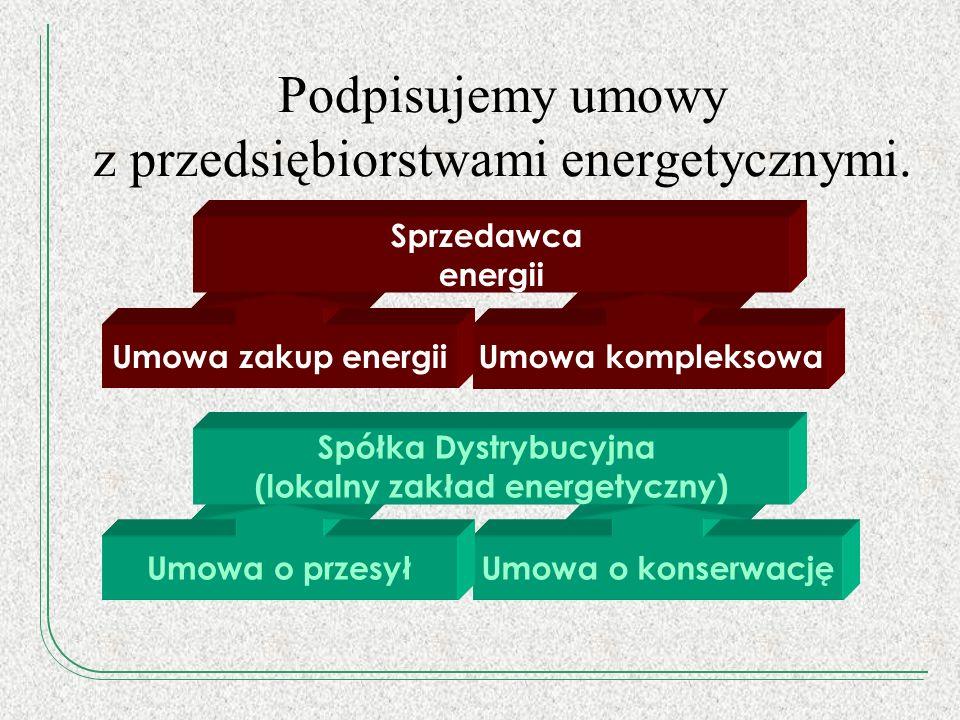 Podpisujemy umowy z przedsiębiorstwami energetycznymi. Umowa zakup energiiUmowa kompleksowa Sprzedawca energii Umowa o konserwacjęUmowa o przesył Spół