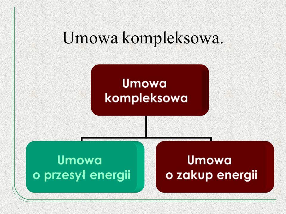 Umowa kompleksowa. Umowa kompleksowa Umowa o przesył energii Umowa o zakup energii