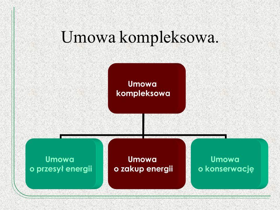 Umowa kompleksowa. Umowa kompleksowa Umowa o przesył energii Umowa o zakup energii Umowa o konserwację